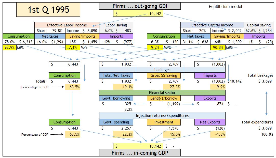 CF 95-1Q