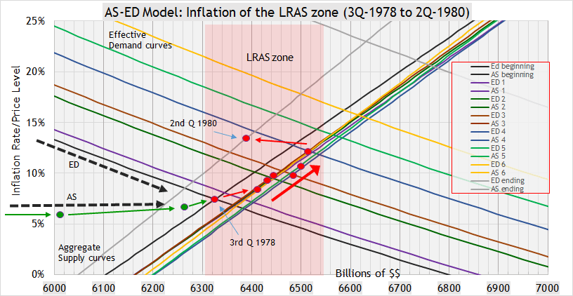 1980 recession 1