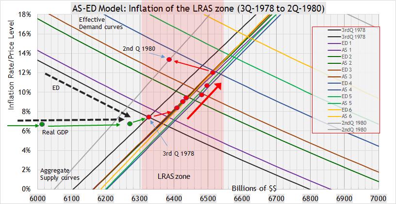 1980 recession 1a