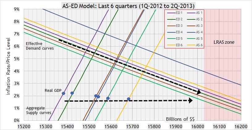1980 recession 2