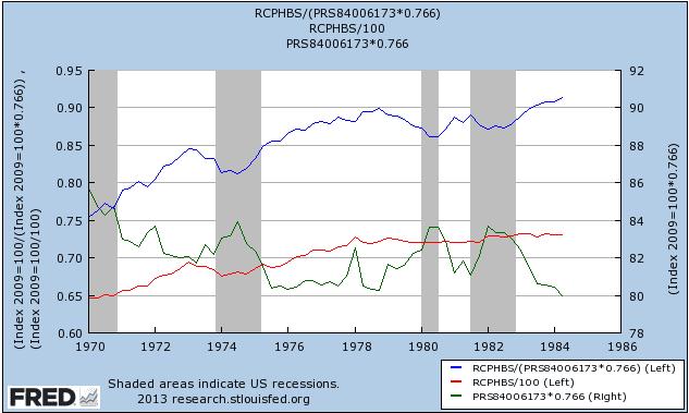 1980 recession 5