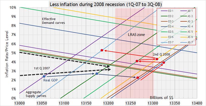 2008 recession 1