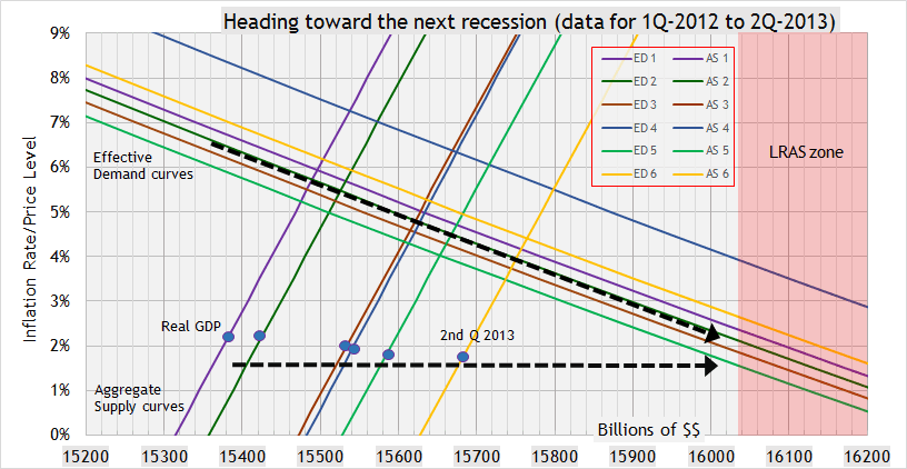 2014 recession