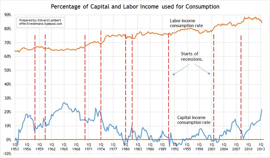 capital C 5a