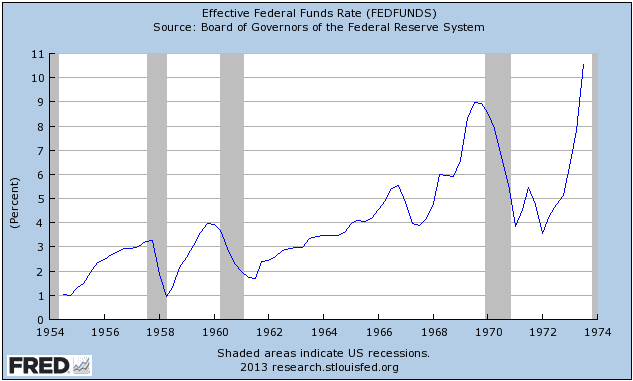recession of 1960 3