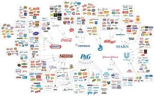 Corporate connections by brand
