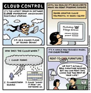 cloudcontrol720