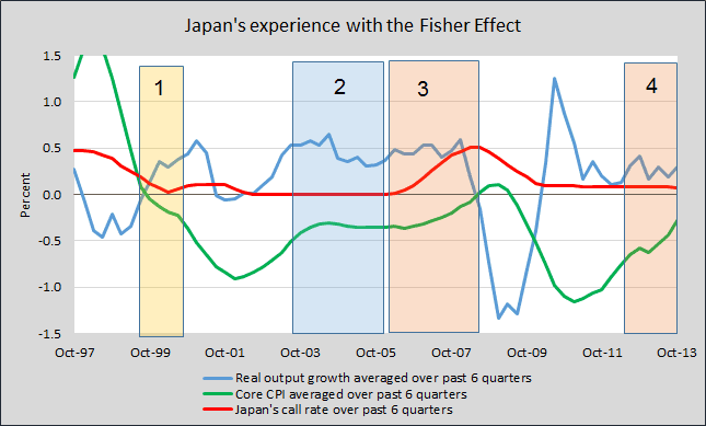 japan fisher 2b