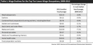 Low Wage-3