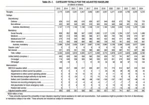 2015 Anal Per 25-1