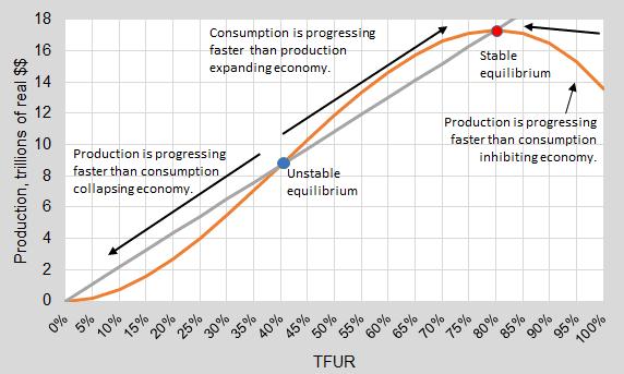 limit model 4