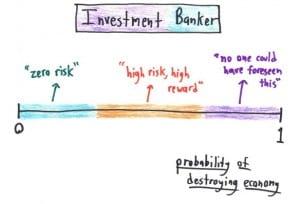 C Investment Banker