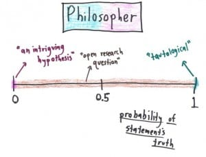 E Philosopher
