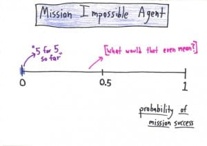 G Mission Impossible Agent
