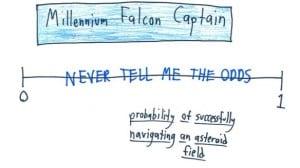 H Millennium Falcon Captain