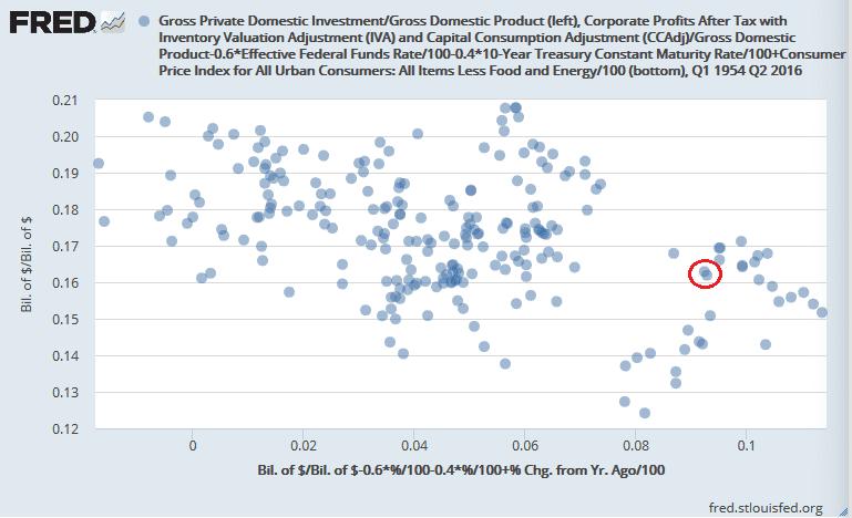 inv prof rates2