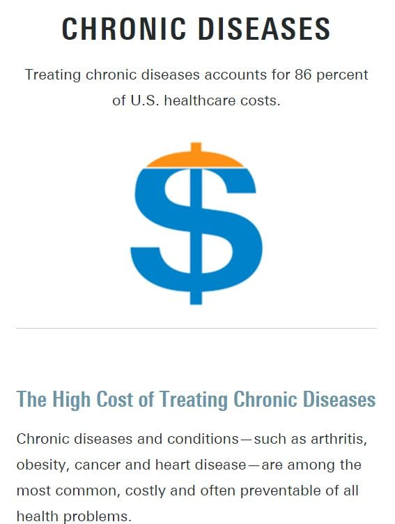 screen capture bcbs cost of treating chronic diseases 20170528a
